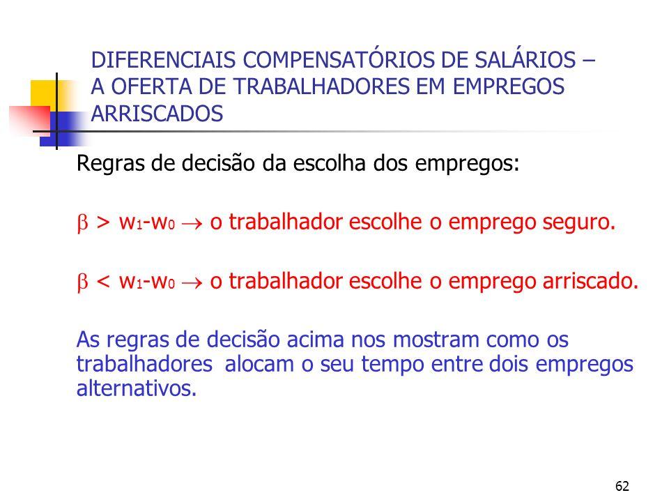 62 DIFERENCIAIS COMPENSATÓRIOS DE SALÁRIOS – A OFERTA DE TRABALHADORES EM EMPREGOS ARRISCADOS Regras de decisão da escolha dos empregos: > w 1 -w 0 o