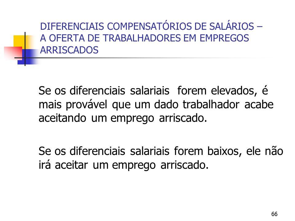 66 DIFERENCIAIS COMPENSATÓRIOS DE SALÁRIOS – A OFERTA DE TRABALHADORES EM EMPREGOS ARRISCADOS Se os diferenciais salariais forem elevados, é mais prov