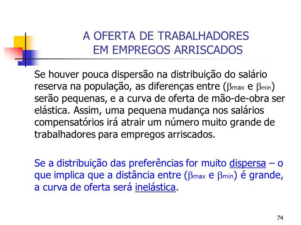 74 A OFERTA DE TRABALHADORES EM EMPREGOS ARRISCADOS Se houver pouca dispersão na distribuição do salário reserva na população, as diferenças entre ( m