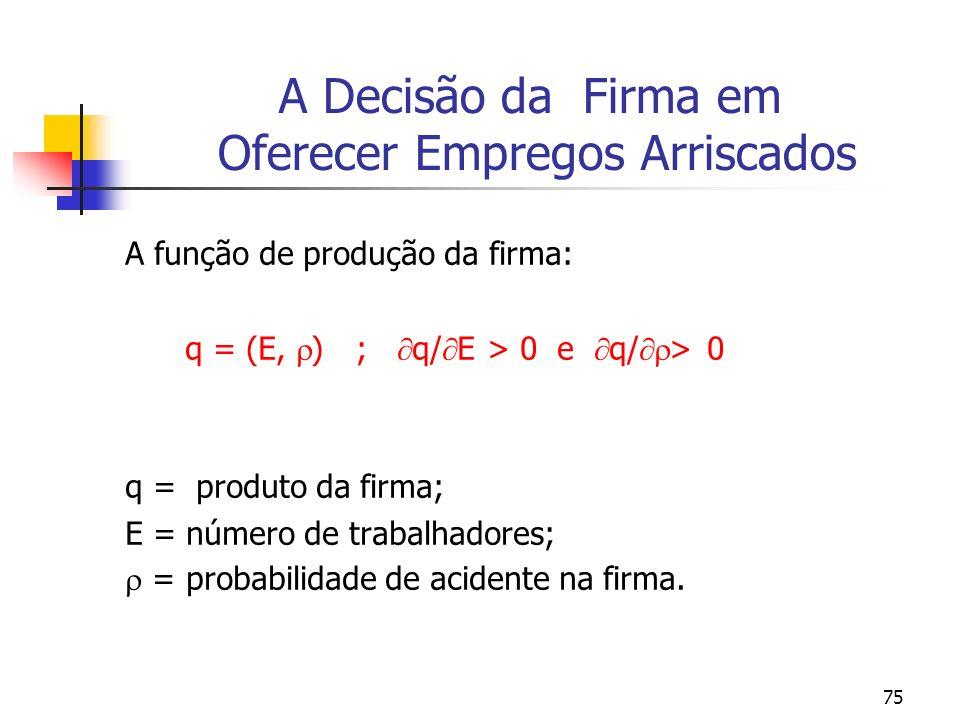 75 A Decisão da Firma em Oferecer Empregos Arriscados A função de produção da firma: q = (E, ) ; q/ E > 0 e q/ > 0 q = produto da firma; E = número de