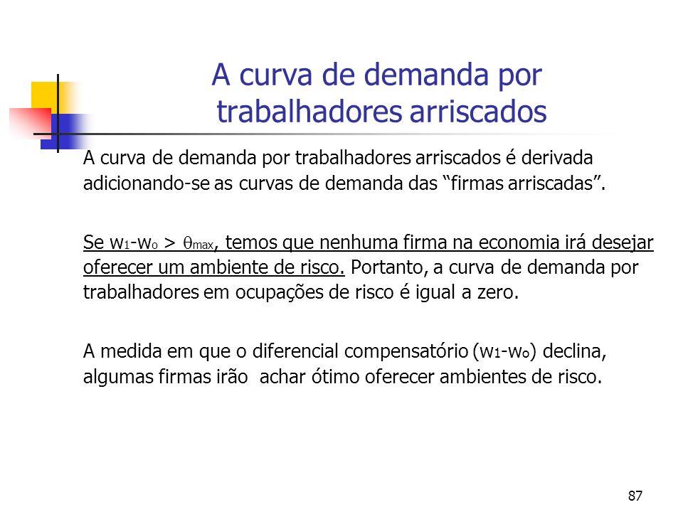 87 A curva de demanda por trabalhadores arriscados A curva de demanda por trabalhadores arriscados é derivada adicionando-se as curvas de demanda das