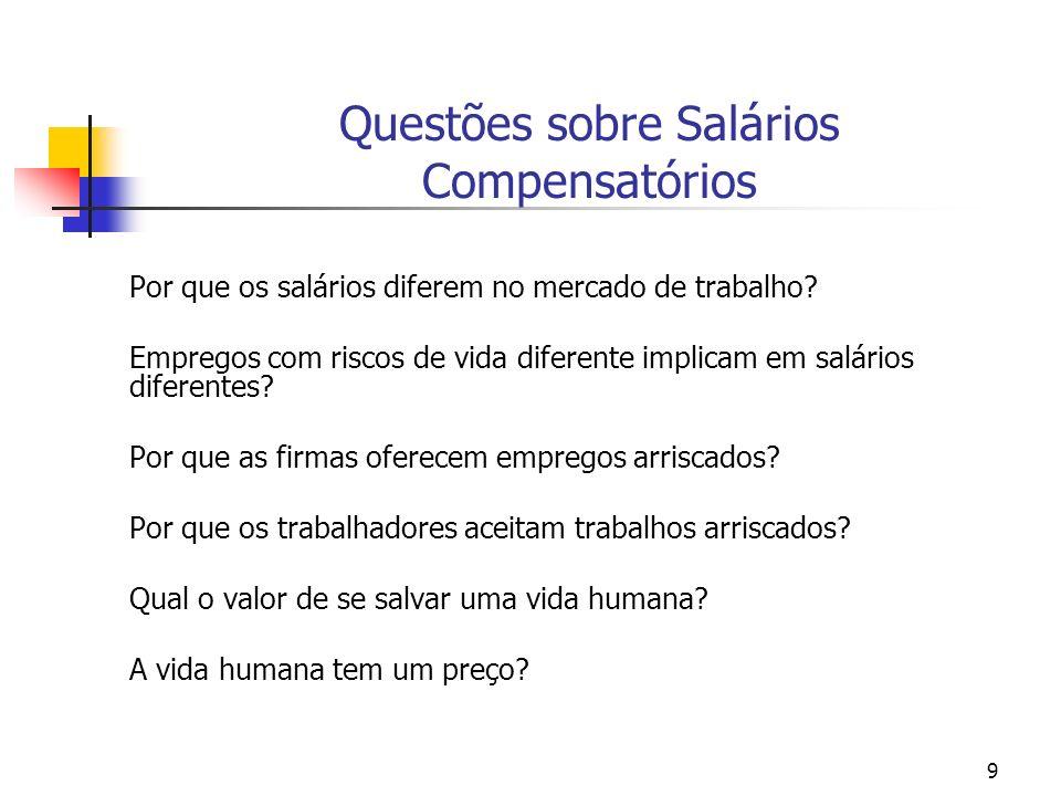 9 Questões sobre Salários Compensatórios Por que os salários diferem no mercado de trabalho? Empregos com riscos de vida diferente implicam em salário