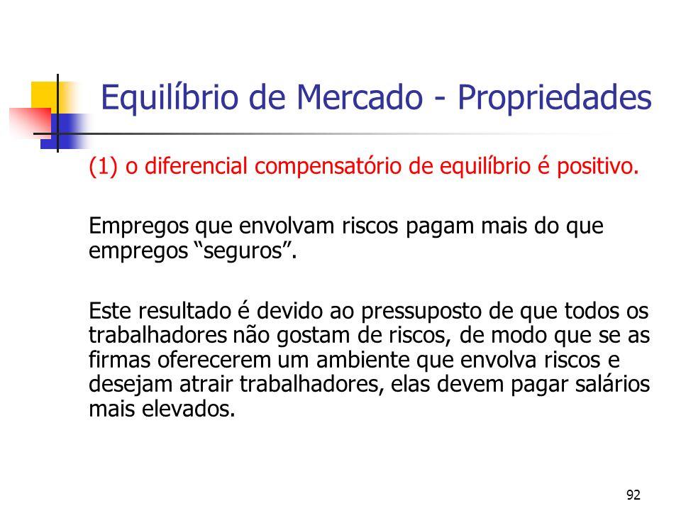 92 Equilíbrio de Mercado - Propriedades (1) o diferencial compensatório de equilíbrio é positivo. Empregos que envolvam riscos pagam mais do que empre