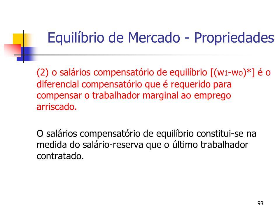 93 Equilíbrio de Mercado - Propriedades (2) o salários compensatório de equilíbrio [(w 1 -w o )*] é o diferencial compensatório que é requerido para c