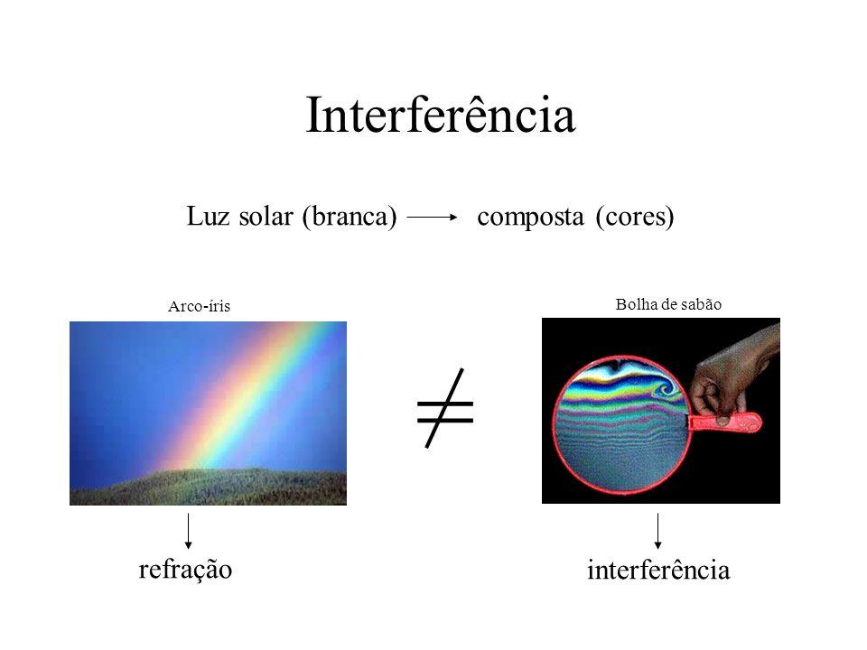 Luz solar (branca) composta (cores) Arco-íris Bolha de sabão = refração interferência