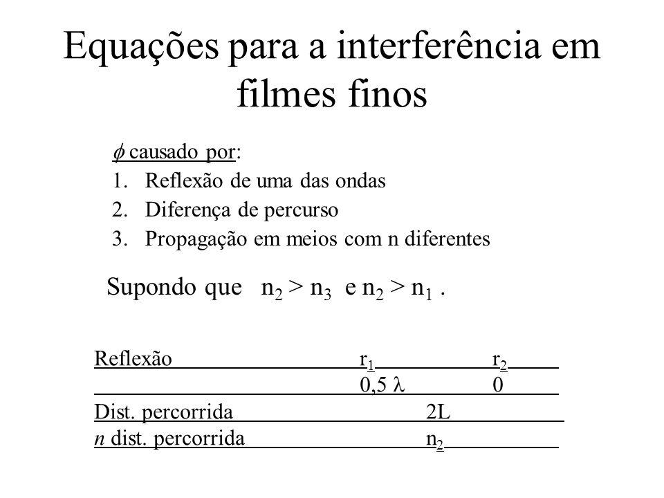 Equações para a interferência em filmes finos causado por: 1.Reflexão de uma das ondas 2.Diferença de percurso 3.Propagação em meios com n diferentes