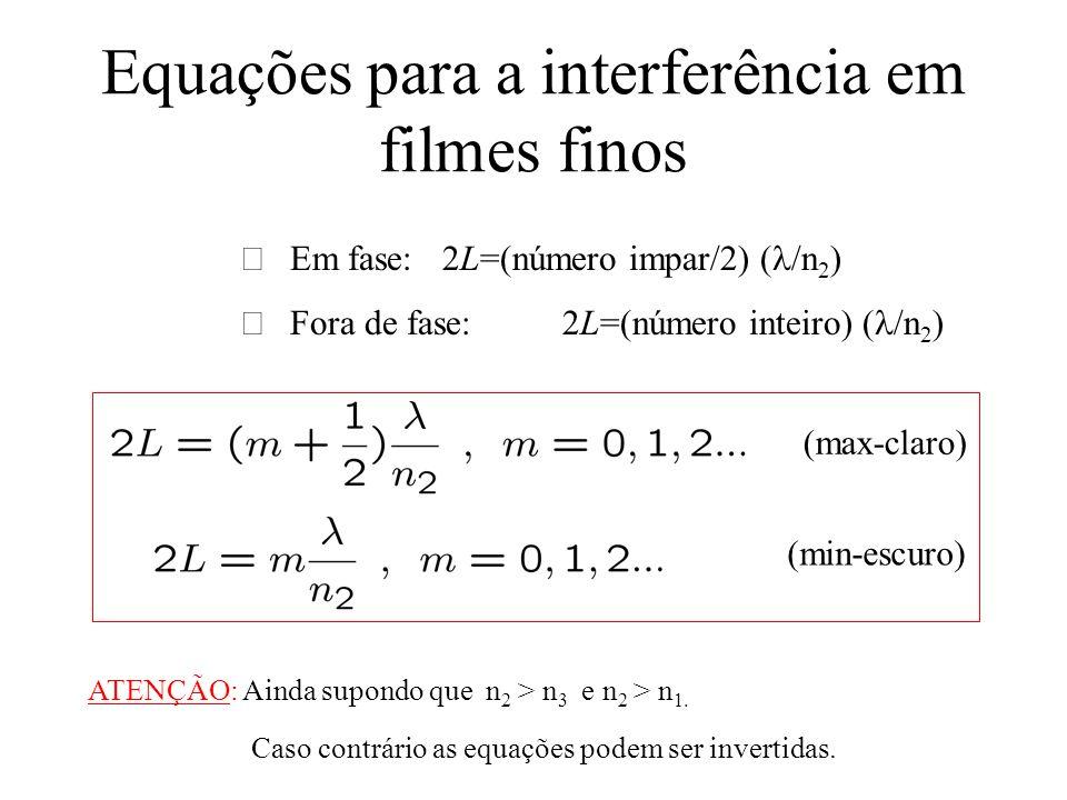 Equações para a interferência em filmes finos Em fase: 2L=(número impar/2) ( /n 2 ) Fora de fase: 2L=(número inteiro) ( /n 2 ) (max-claro) (min-escuro