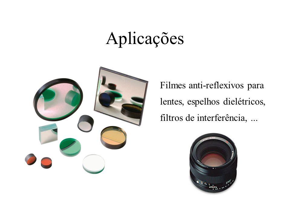 Aplicações Filmes anti-reflexivos para lentes, espelhos dielétricos, filtros de interferência,...