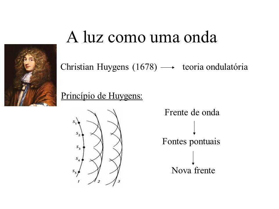 A luz como uma onda Christian Huygens (1678) teoria ondulatória Princípio de Huygens: Frente de onda Fontes pontuais Nova frente