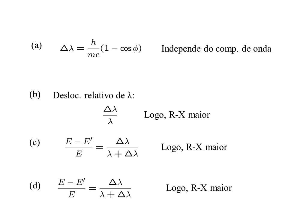 (a) (b) (c) (d) Independe do comp. de onda Desloc. relativo de : Logo, R-X maior