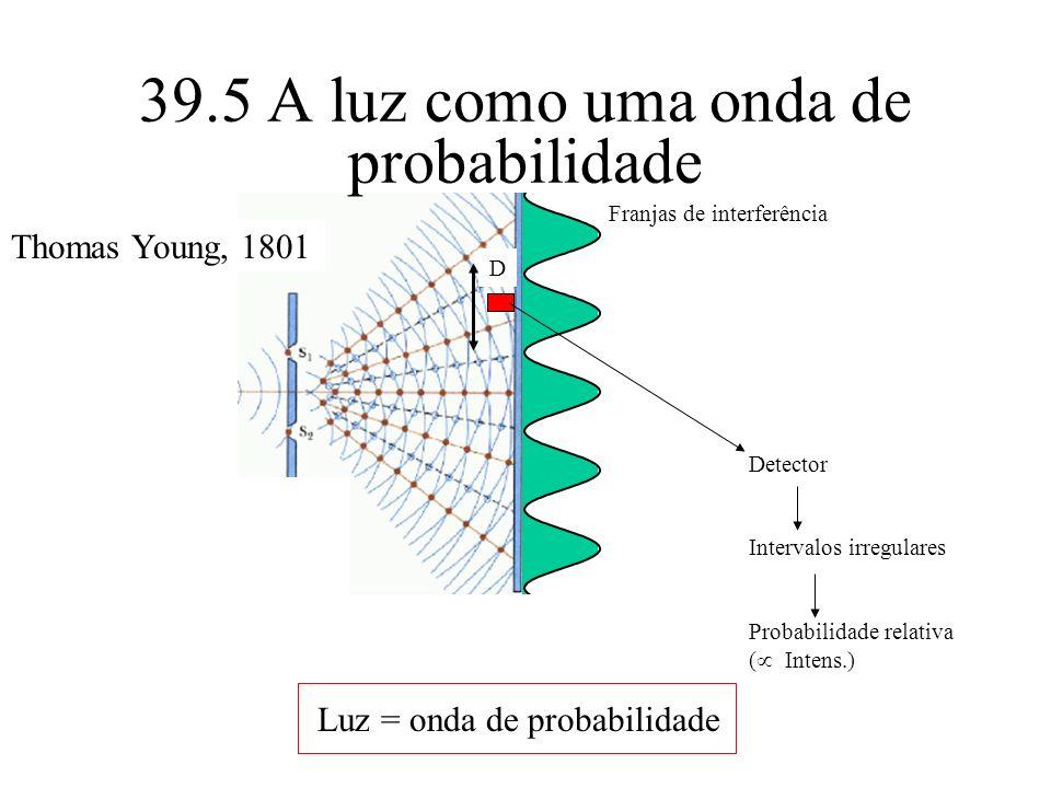 Franjas de interferência D Detector Intervalos irregulares Probabilidade relativa ( Intens.) 39.5 A luz como uma onda de probabilidade Luz = onda de p