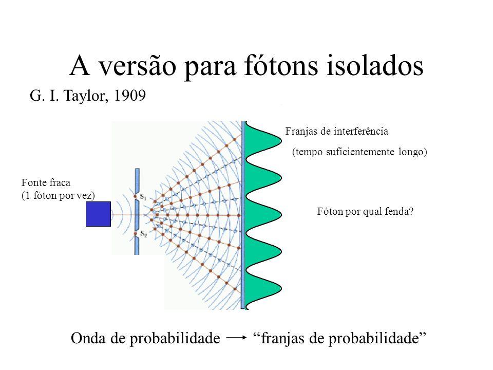 A versão para fótons isolados G. I. Taylor, 1909 Franjas de interferência Fonte fraca (1 fóton por vez) (tempo suficientemente longo) Fóton por qual f
