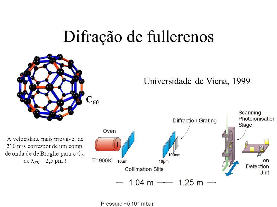 Difração de fullerenos Universidade de Viena, 1999 À velocidade mais provável de 210 m/s corresponde um comp. de onda de de Broglie para o C 60 de dB