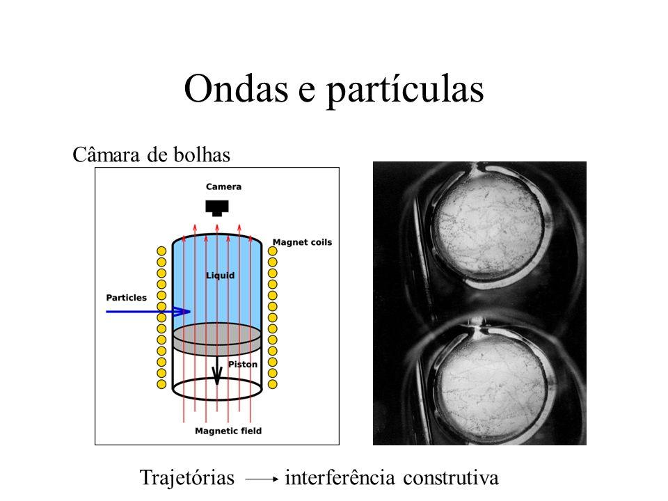 Ondas e partículas Câmara de bolhas Trajetórias interferência construtiva