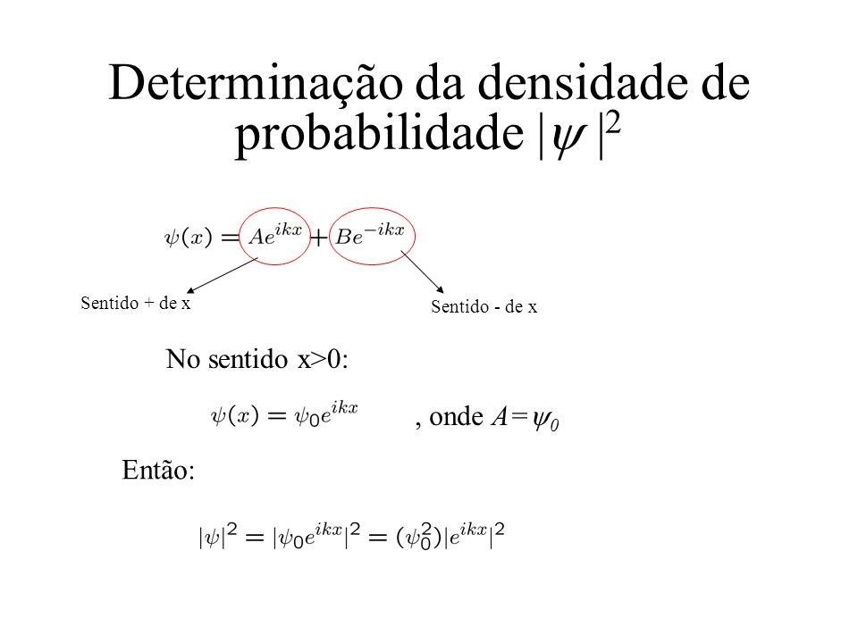 Determinação da densidade de probabilidade | | 2 No sentido x>0: Sentido + de x Sentido - de x, onde A= 0 Então: