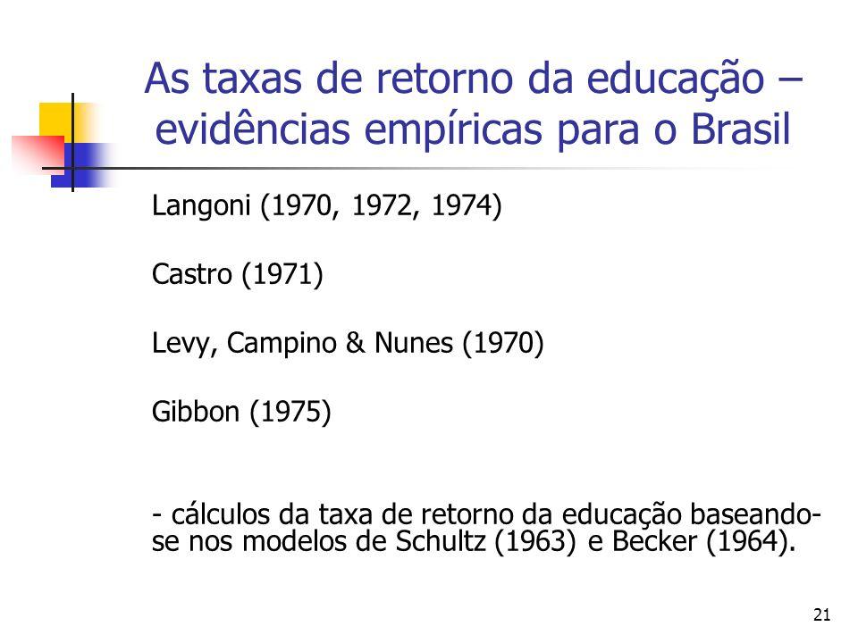 21 As taxas de retorno da educação – evidências empíricas para o Brasil Langoni (1970, 1972, 1974) Castro (1971) Levy, Campino & Nunes (1970) Gibbon (