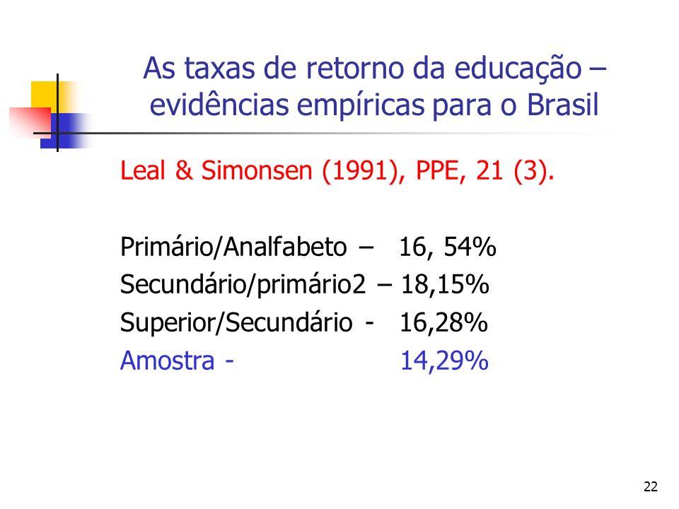 22 As taxas de retorno da educação – evidências empíricas para o Brasil Leal & Simonsen (1991), PPE, 21 (3). Primário/Analfabeto – 16, 54% Secundário/