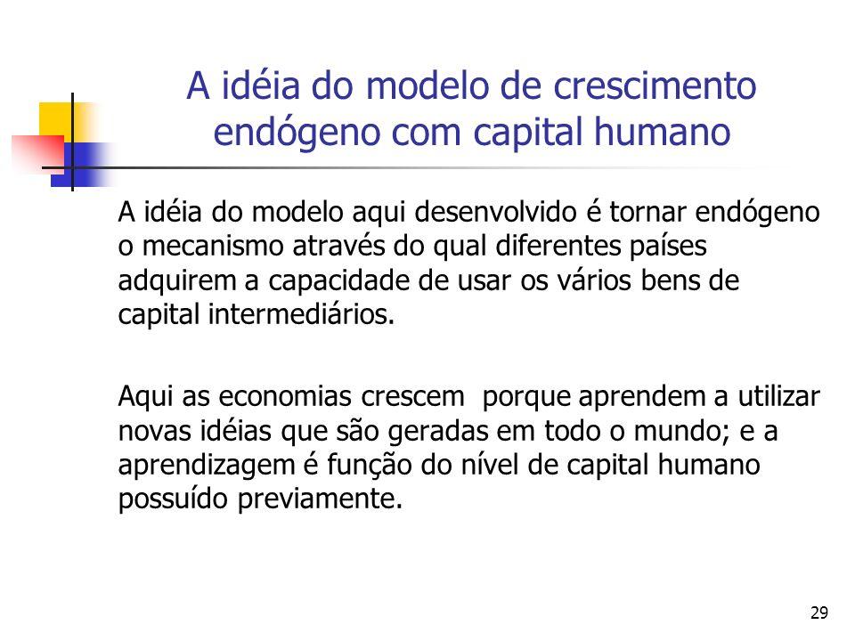 29 A idéia do modelo de crescimento endógeno com capital humano A idéia do modelo aqui desenvolvido é tornar endógeno o mecanismo através do qual dife
