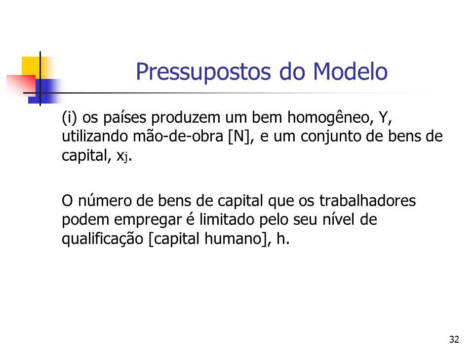 32 Pressupostos do Modelo (i) os países produzem um bem homogêneo, Y, utilizando mão-de-obra [N], e um conjunto de bens de capital, x j. O número de b