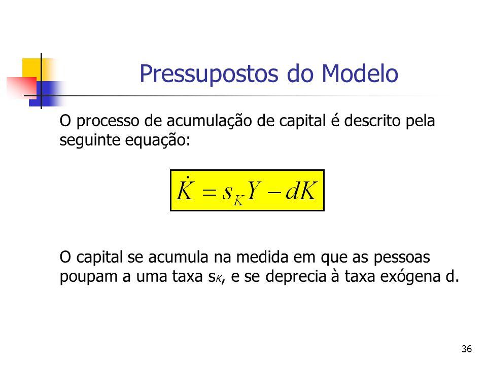 36 Pressupostos do Modelo O processo de acumulação de capital é descrito pela seguinte equação: O capital se acumula na medida em que as pessoas poupa