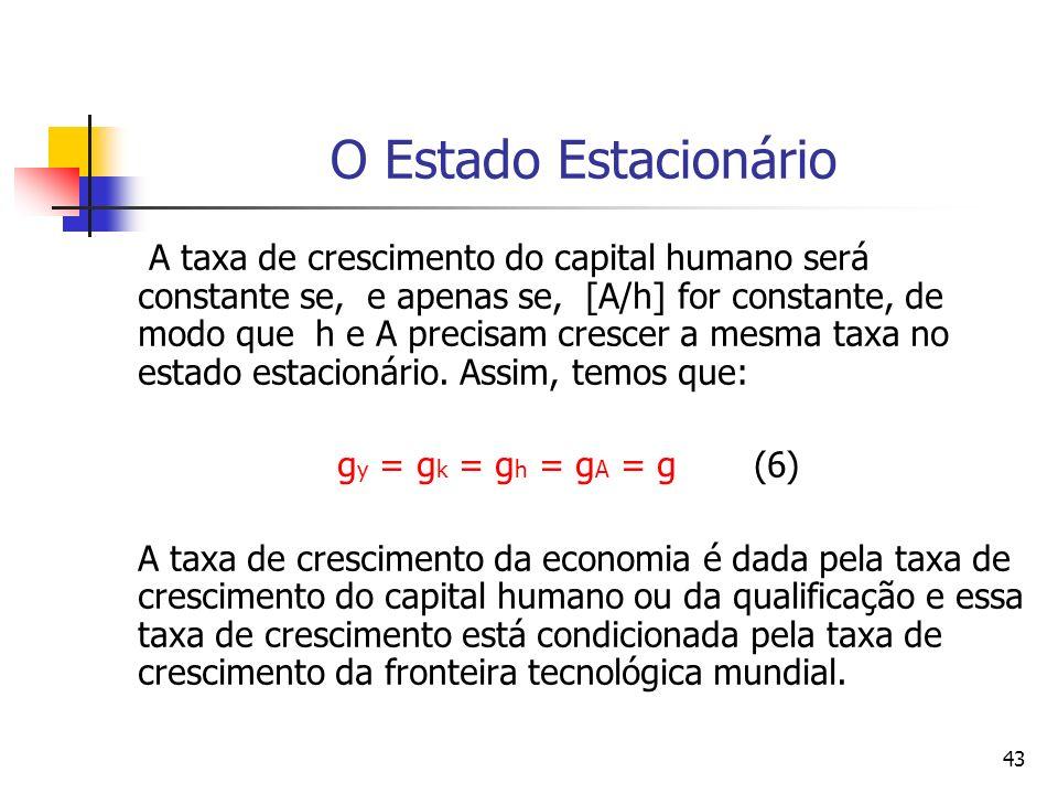 43 O Estado Estacionário A taxa de crescimento do capital humano será constante se, e apenas se, [A/h] for constante, de modo que h e A precisam cresc