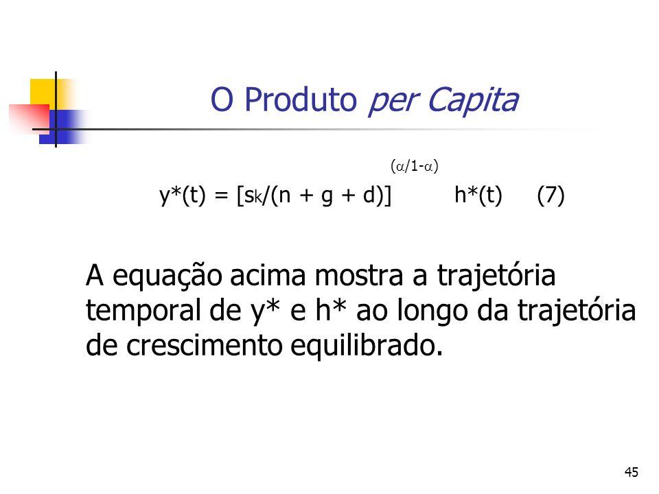45 O Produto per Capita ( /1- ) y*(t) = [s k /(n + g + d)] h*(t) (7) A equação acima mostra a trajetória temporal de y* e h* ao longo da trajetória de