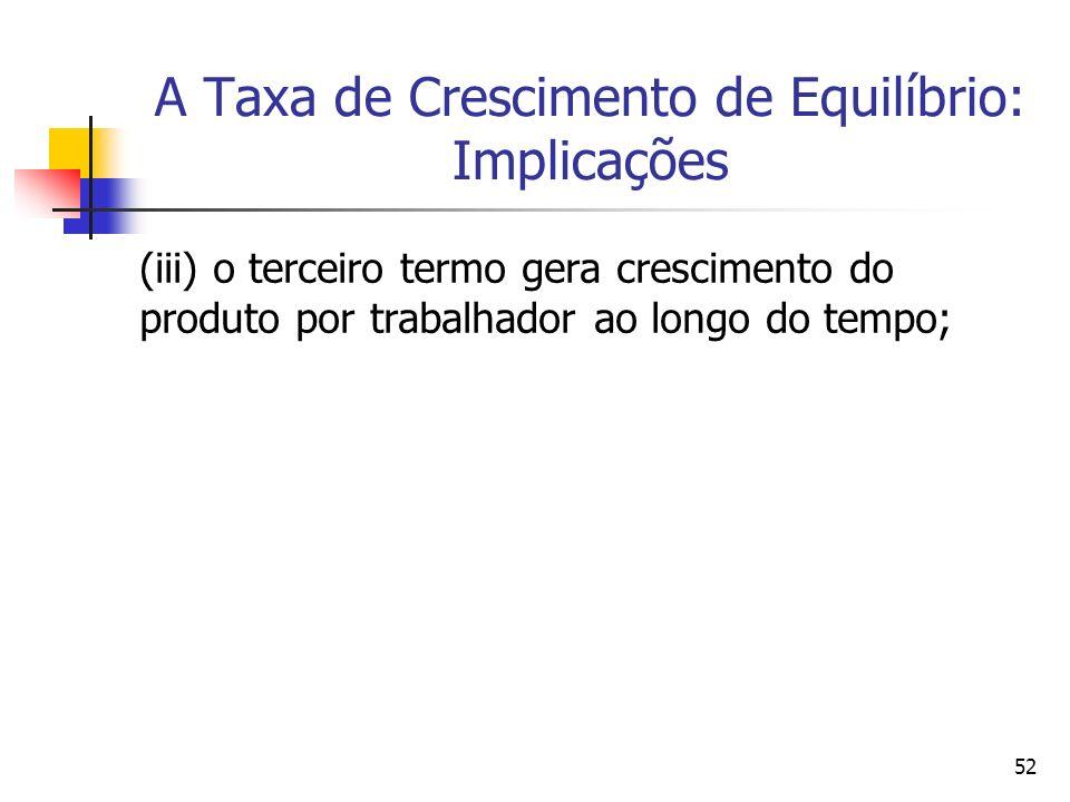 52 A Taxa de Crescimento de Equilíbrio: Implicações (iii) o terceiro termo gera crescimento do produto por trabalhador ao longo do tempo;