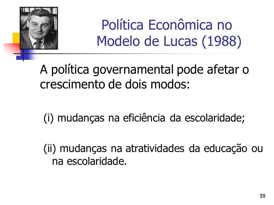59 Política Econômica no Modelo de Lucas (1988) A política governamental pode afetar o crescimento de dois modos: (i) mudanças na eficiência da escola