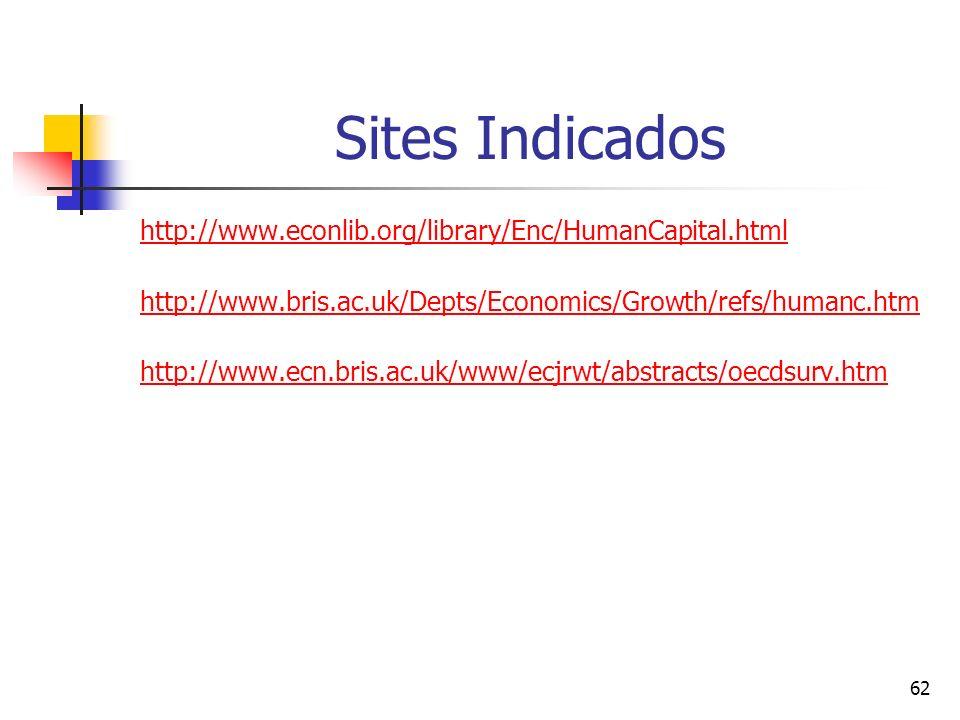 62 Sites Indicados http://www.econlib.org/library/Enc/HumanCapital.html http://www.bris.ac.uk/Depts/Economics/Growth/refs/humanc.htm http://www.ecn.br