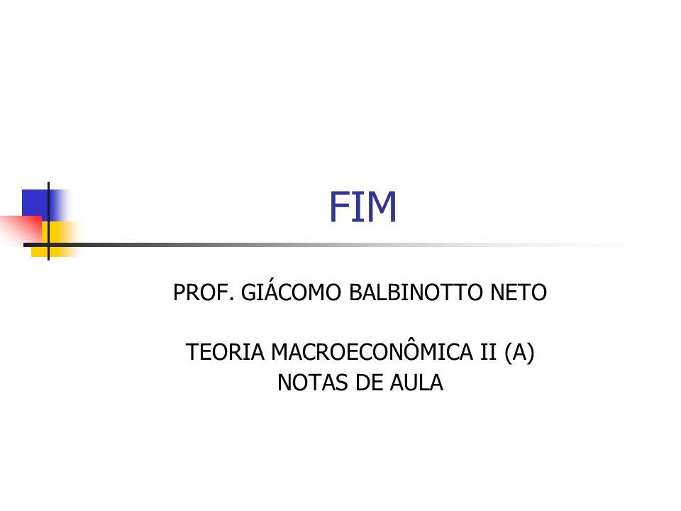 FIM PROF. GIÁCOMO BALBINOTTO NETO TEORIA MACROECONÔMICA II (A) NOTAS DE AULA