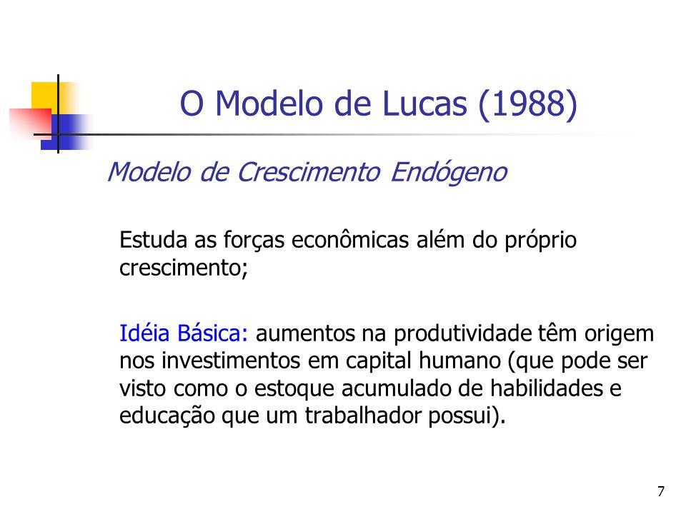 7 O Modelo de Lucas (1988) Modelo de Crescimento Endógeno Estuda as forças econômicas além do próprio crescimento; Idéia Básica: aumentos na produtivi