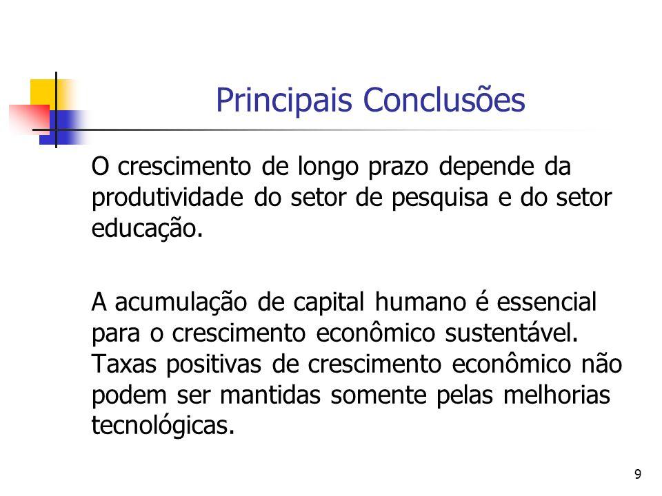 9 Principais Conclusões O crescimento de longo prazo depende da produtividade do setor de pesquisa e do setor educação. A acumulação de capital humano