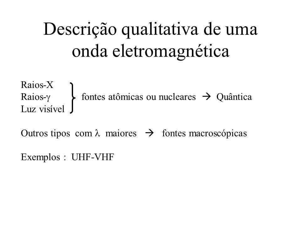 Descrição qualitativa de uma onda eletromagnética Raios-X Raios- fontes atômicas ou nucleares Quântica Luz visível Outros tipos com maiores fontes mac