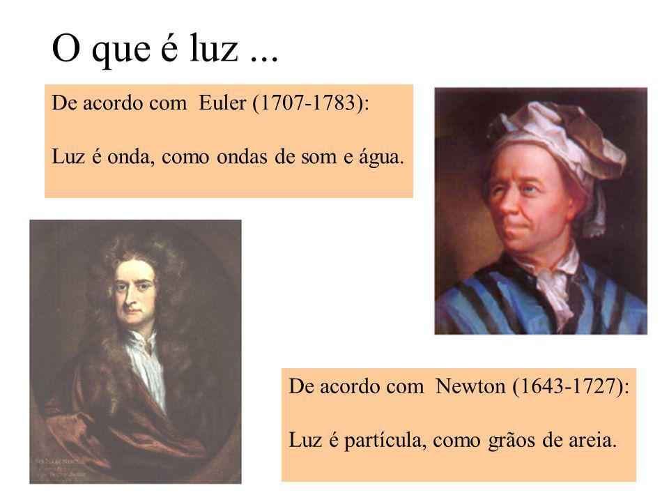 O que é luz... De acordo com Newton (1643-1727): Luz é partícula, como grãos de areia. De acordo com Euler (1707-1783): Luz é onda, como ondas de som