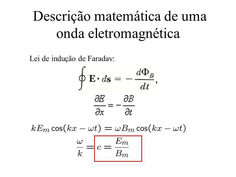 Descrição matemática de uma onda eletromagnética Lei de indução de Faraday:
