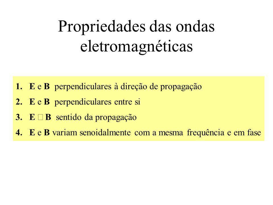 Propriedades das ondas eletromagnéticas 1.E e B perpendiculares à direção de propagação 2.E e B perpendiculares entre si 3.E B sentido da propagação 4