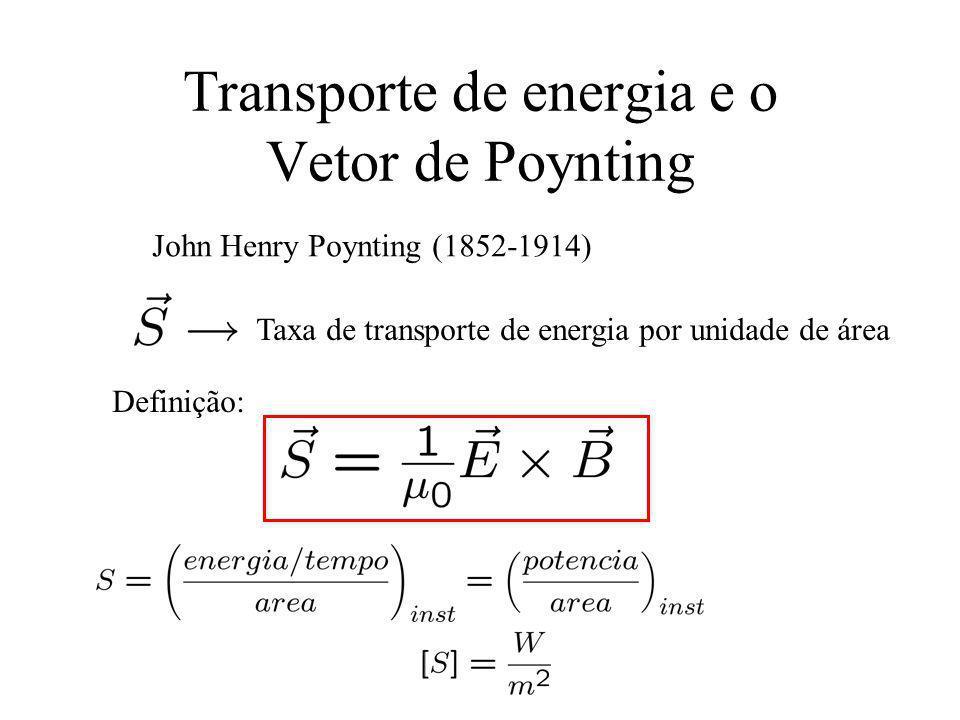 Transporte de energia e o Vetor de Poynting Definição: Taxa de transporte de energia por unidade de área John Henry Poynting (1852-1914)