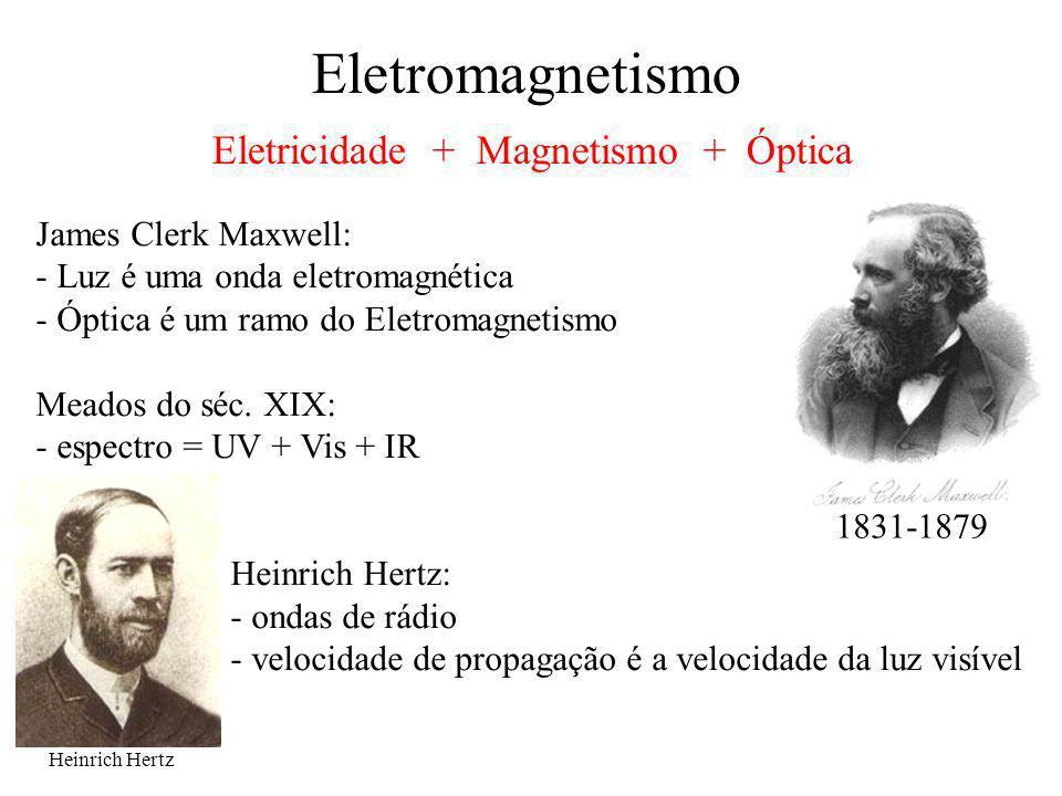 Eletromagnetismo Eletricidade + Magnetismo + Óptica 1831-1879 James Clerk Maxwell: - Luz é uma onda eletromagnética - Óptica é um ramo do Eletromagnet