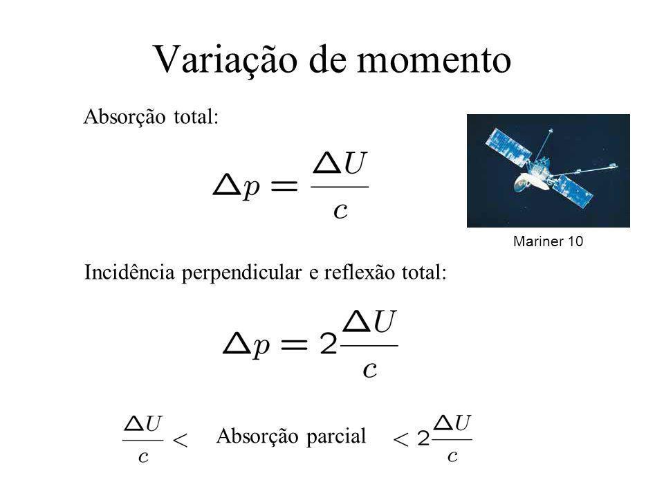 Variação de momento Absorção total: Incidência perpendicular e reflexão total: Absorção parcial Mariner 10