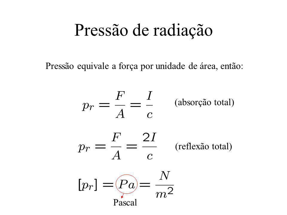 Pressão de radiação Pressão equivale a força por unidade de área, então: (absorção total) (reflexão total) Pascal