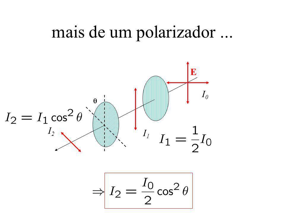 mais de um polarizador... E I0I0 I1I1 I2I2