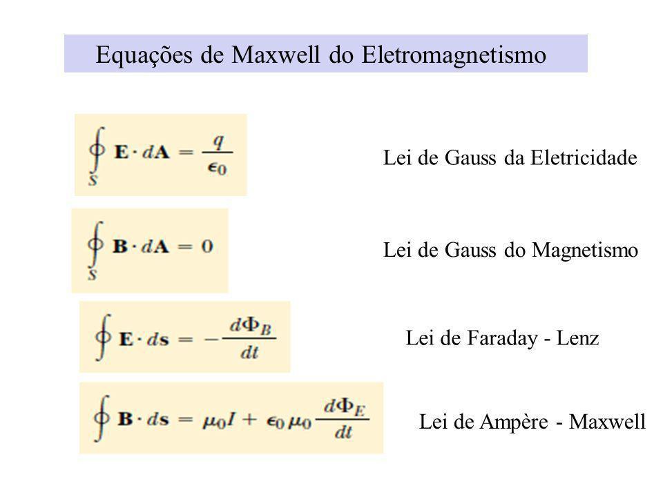 Equações de Maxwell do Eletromagnetismo Lei de Gauss da Eletricidade Lei de Gauss do Magnetismo Lei de Faraday - Lenz Lei de Ampère - Maxwell