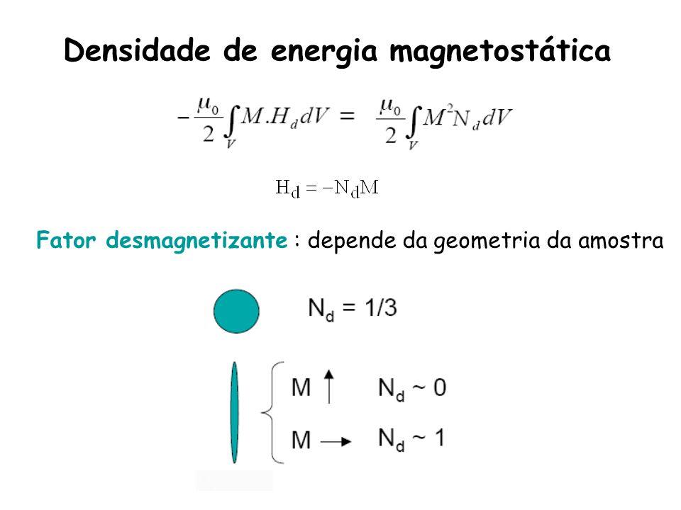 Densidade de energia magnetostática Fator desmagnetizante : depende da geometria da amostra