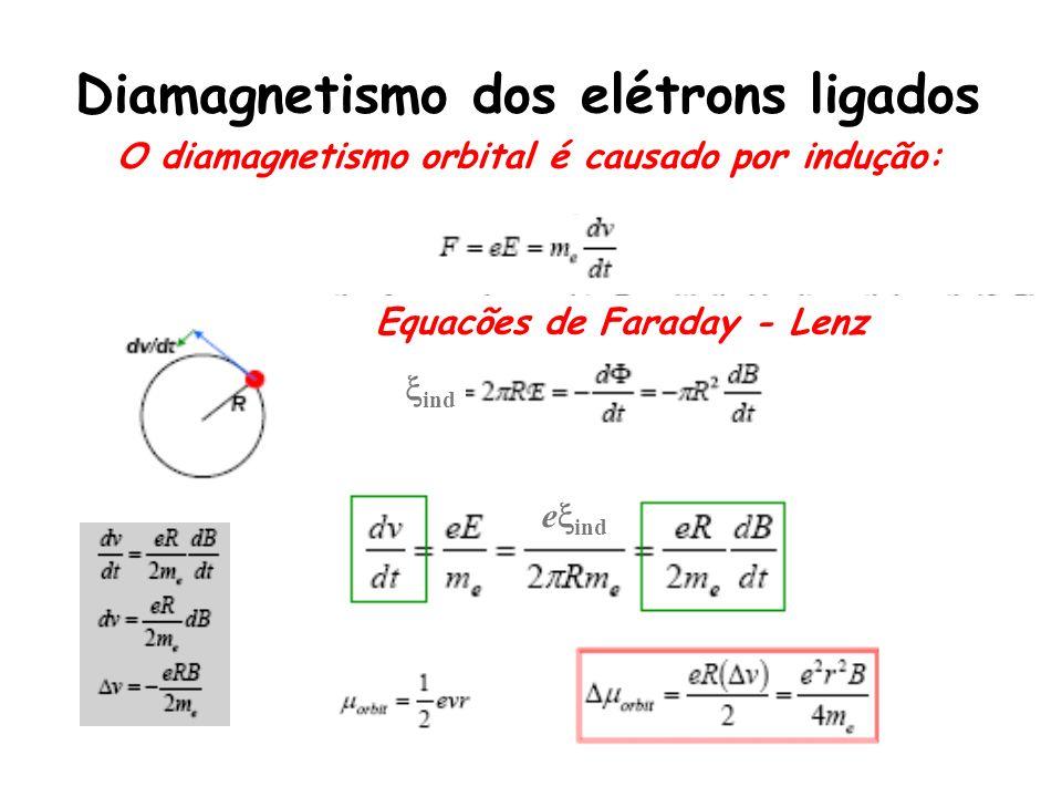 Diamagnetismo dos elétrons ligados O diamagnetismo orbital é causado por indução: Lei de Faraday- Lenz : ind e ind Equacões de Faraday - Lenz