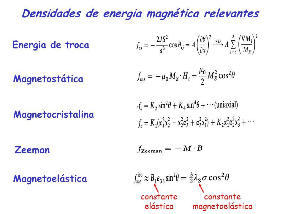 Densidades de energia magnética relevantes Energia de troca Magnetocristalina Magnetoelástica Zeeman Magnetostática constante elástica constante magnetoelástica