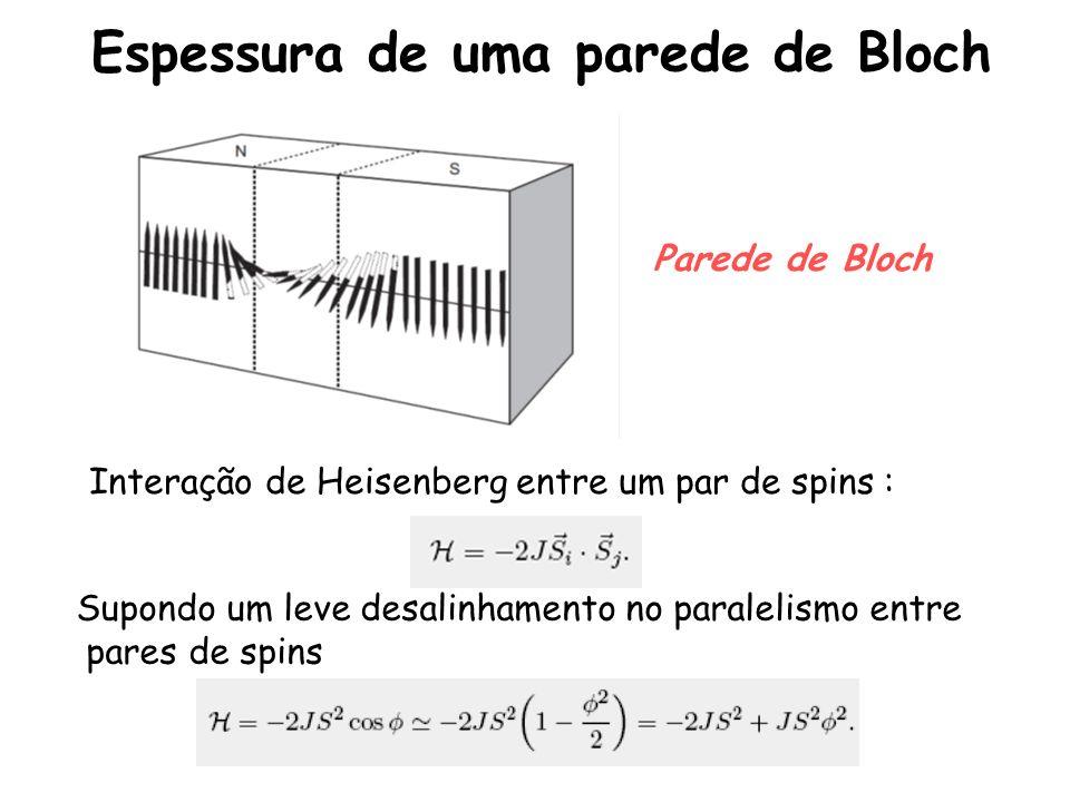 Espessura de uma parede de Bloch Parede de Bloch Interação de Heisenberg entre um par de spins : Supondo um leve desalinhamento no paralelismo entre pares de spins