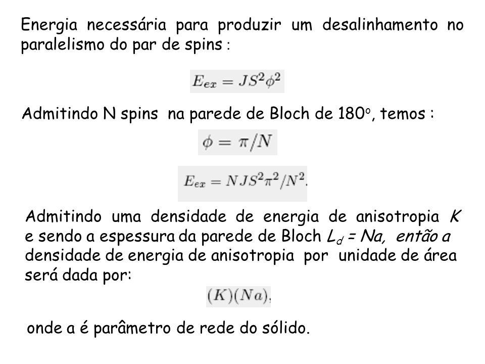 Energia necessária para produzir um desalinhamento no paralelismo do par de spins : Admitindo N spins na parede de Bloch de 180 o, temos : Admitindo uma densidade de energia de anisotropia K e sendo a espessura da parede de Bloch L d = Na, então a densidade de energia de anisotropia por unidade de área será dada por: onde a é parâmetro de rede do sólido.