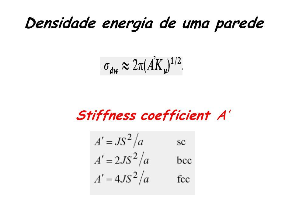 Densidade energia de uma parede Stiffness coefficient A,