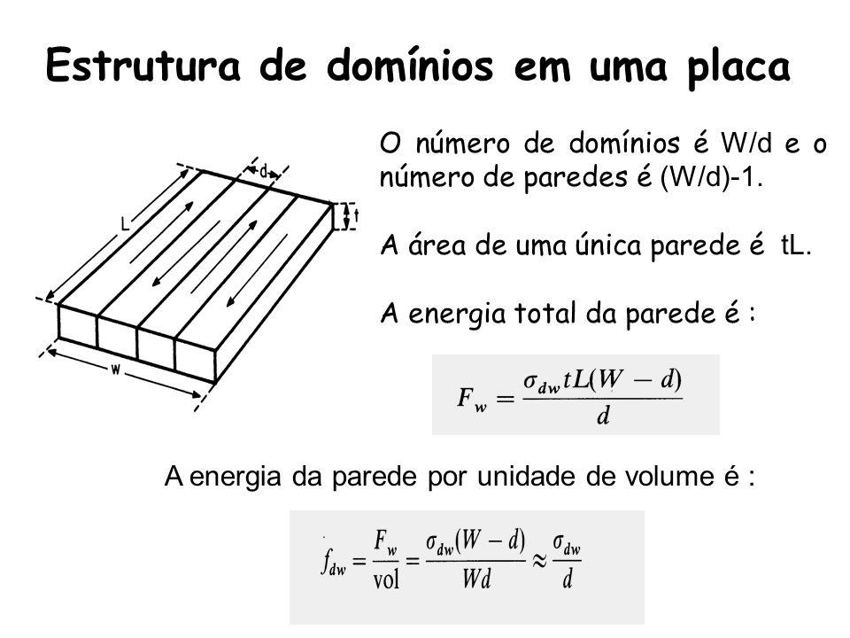 Estrutura de domínios em uma placa O número de domínios é W/d e o número de paredes é (W/d)-1.