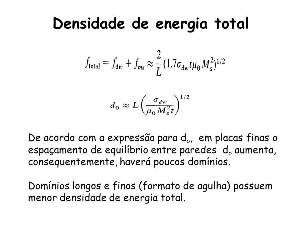 Densidade de energia total De acordo com a expressão para d o, em placas finas o espaçamento de equilíbrio entre paredes d o aumenta, consequentemente, haverá poucos domínios.